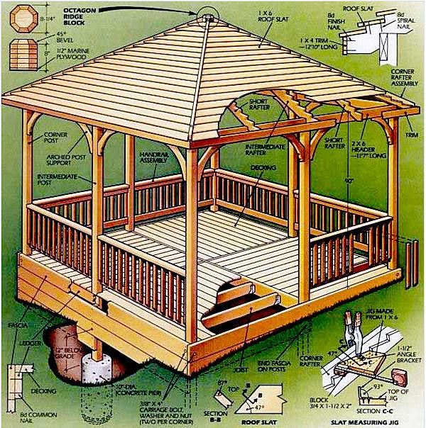 схема строительства садовой