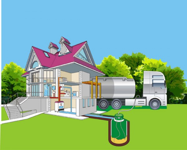 отопление индивидуального дома сжиженным газом
