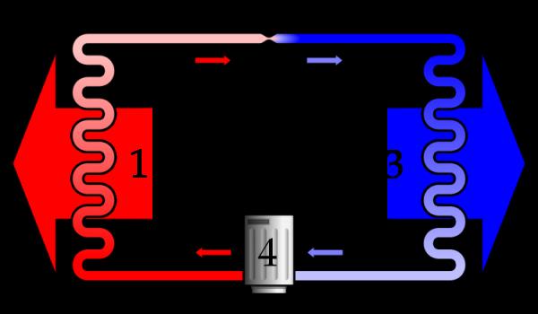 тепловой насос, схема действия