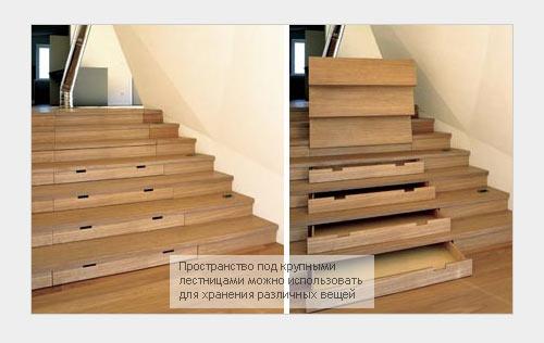 ящик в ступенях лестницы